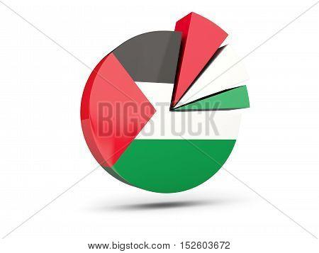 Flag Of Palestinian Territory, Round Diagram Icon