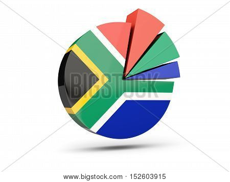 Flag Of South Africa, Round Diagram Icon