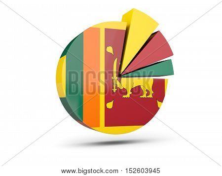 Flag Of Sri Lanka, Round Diagram Icon