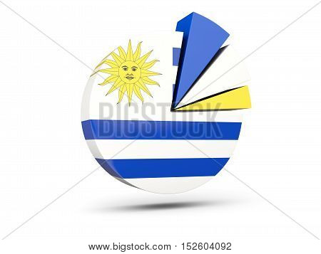 Flag Of Uruguay, Round Diagram Icon