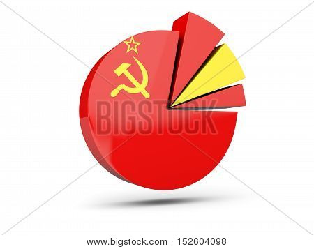 Flag Of Ussr, Round Diagram Icon