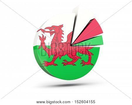 Flag Of Wales, Round Diagram Icon