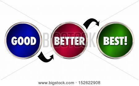 Good Better Best Idea Plan Choices Circles Arrows 3d Illustration