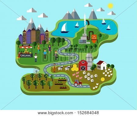 Natural food. Farm and city farmers market organic produce and recycle plant. Vector illustration infographic