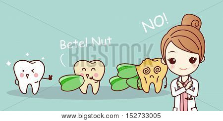 cartoon woman dentist with betel nut and white teeth
