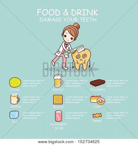 food and drink damage teeth dental problem great for dental care concept