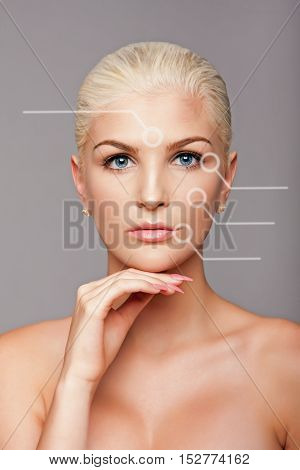 Aesthetics Beauty Portrait Wrinkle Zones