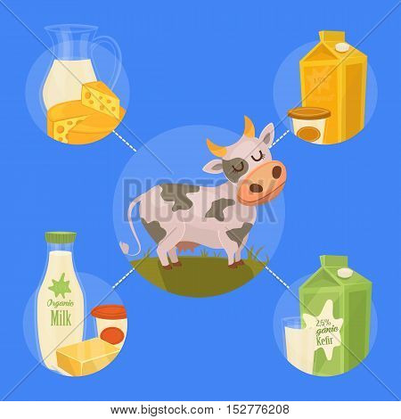 Dairy banner with cartoon cow on green field and milk products composition around, isolated vector illustration.  Organic cattle farm. Organic food and dairy product concept. Milk product icon. Cartoon dairy product. Dairy icon.