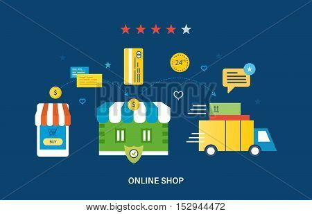 Complete cycle of the passage of the buying process, from the selection of goods and payment before delivery of the goods, and reviews behind the service and online shop. Protection payments.