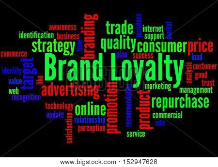 Brand Loyalty, Word Cloud Concept 2