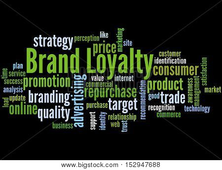 Brand Loyalty, Word Cloud Concept 5