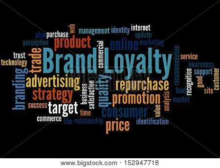 Brand Loyalty, Word Cloud Concept 7