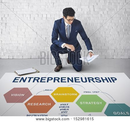 Entrepreneurship Strategy Business Plan Brainstorming Graphic Concept