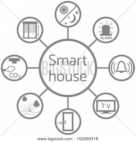 Nice Picture Of A Colored Scheme With Different Icons For Smart Home