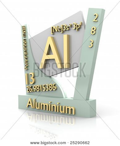 Aluminuim Form Periodic Table Of Elements - V2