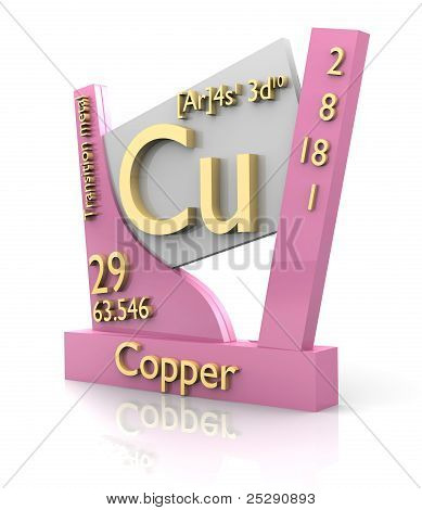 Copper Form Periodic Table Of