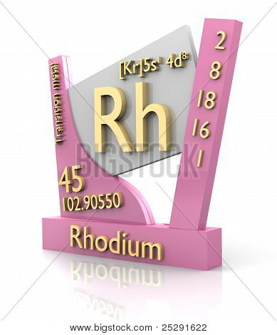 Rhodium Form Periodic Table Of Elements - V2