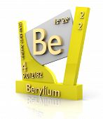 Berylium Form Periodic Table Of Elements - V2 poster