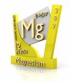 foto of mg  - Magnesium form Periodic Table of Elements  - JPG