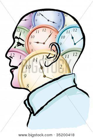 tiempo en la cabeza