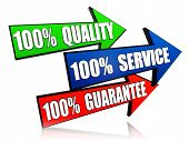 100 Percents Quality, Service, Guarantee