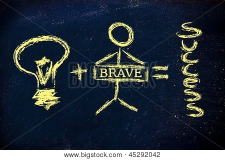A Good Idea Plus A Brave Investor Equal Success