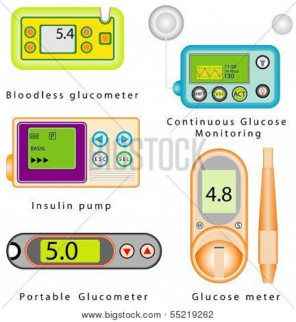 Diabetes-Equipment-Set