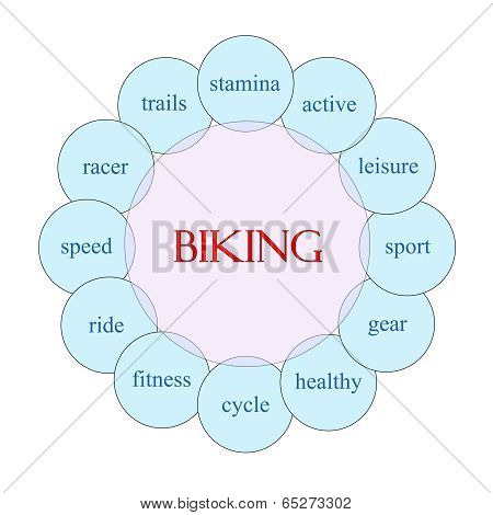 Biking Circular Word Concept