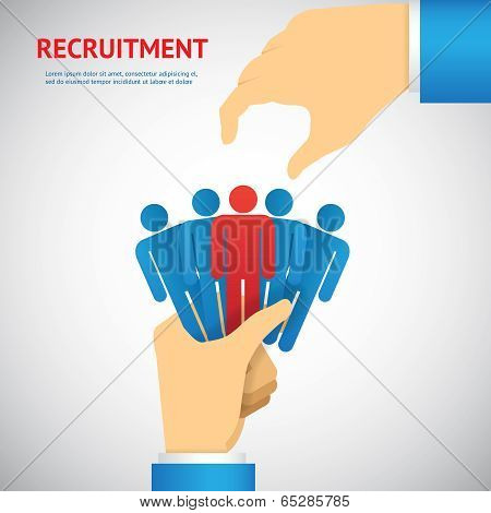 human resource and recruitment