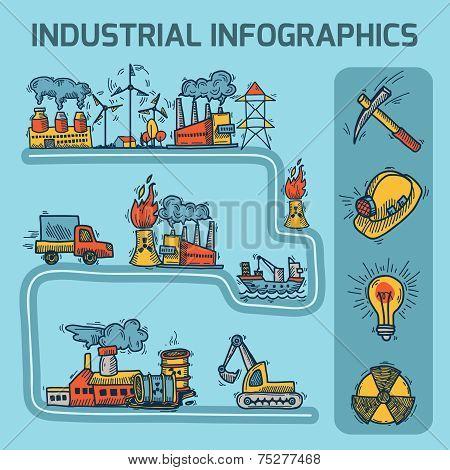 Industrial sketch infographic set