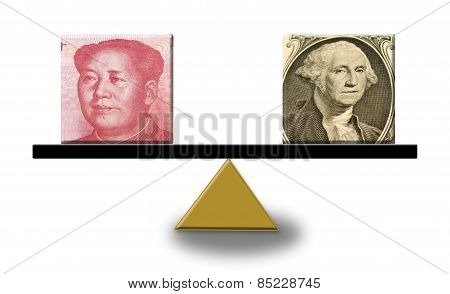 Renminbi versus US dollar on a scale