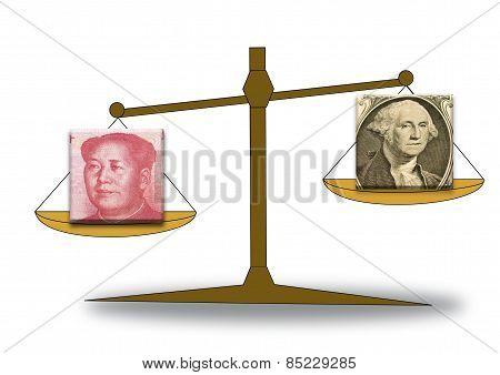 Rising US dollar versus Renminbi