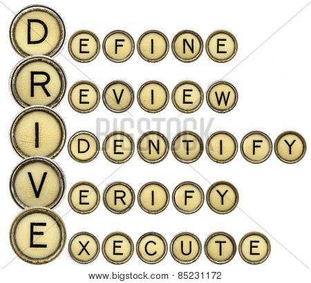 Define, Review, Identify, Verify, Execute - DRIVE quality control acronym in vintage typewriter keys