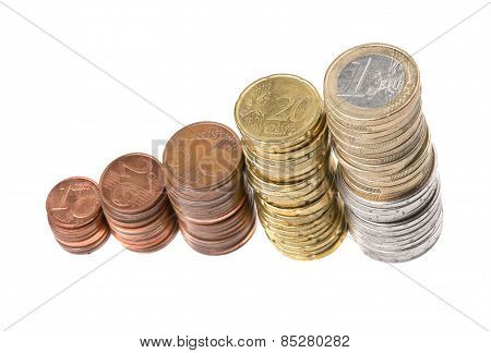 Euro Coins Stored In Columns