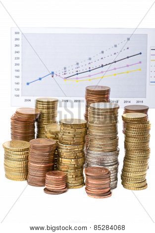 Coins And Statistical Chart