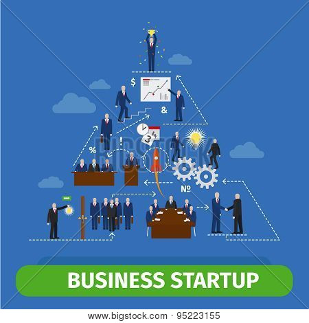 Business pyramid infographics