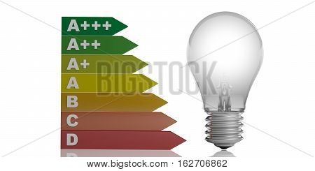 3D Rendering Energy Efficiency Rating And A Glass Bulb
