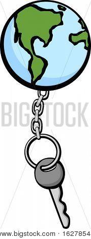 world keys