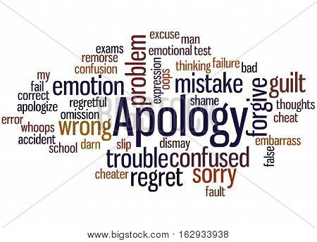 Apology, Word Cloud Concept 5