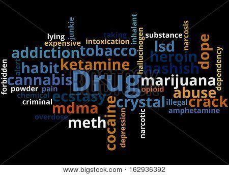 Drug Names, Word Cloud Concept 3