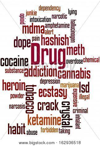 Drug Names, Word Cloud Concept 9