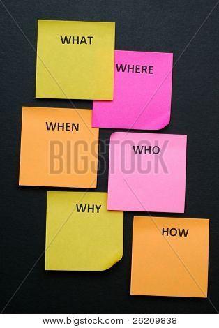 5W1H Sticky Notes on blackboard