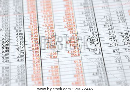 Close up of stock market numbers on newspaper