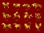Gold Chinese Horoscope Zodiac Animals. Vector Symbols Of Year Isolated On Red Backdrop. Illustration poster