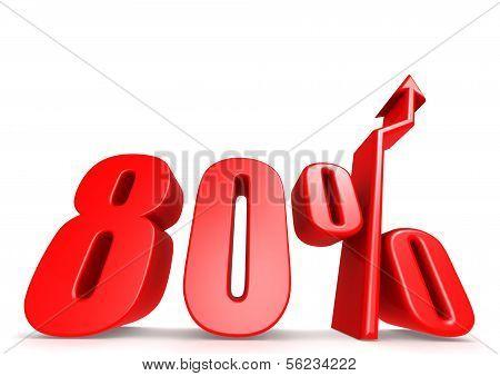 Up 80 percent