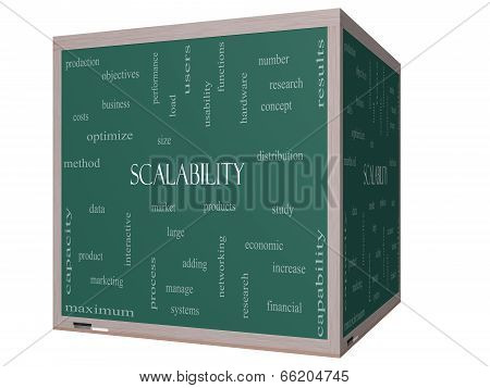 Scalability Word Cloud Concept On A 3D Cube Blackboard