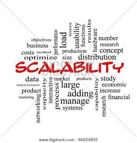 Scalability Word Cloud Concept In Red Caps