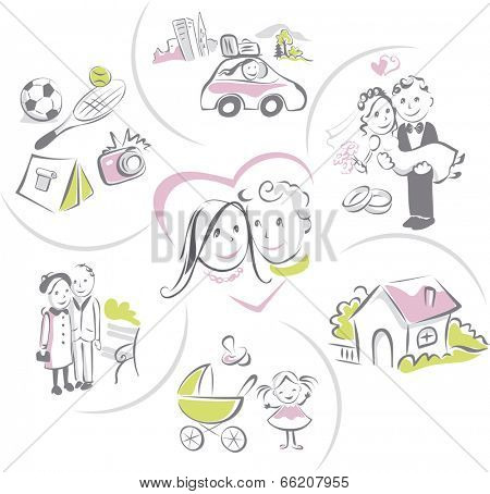 Family life of couple, man and woman - love, wedding, travel, sport, hobbies, home, children, aging