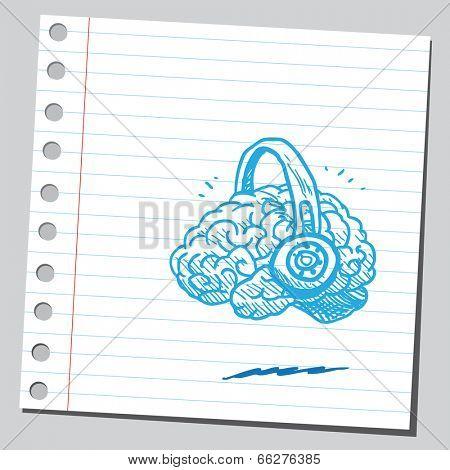 Brain listening something