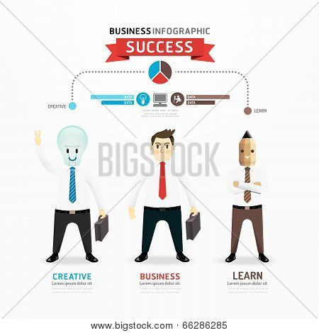 Concept Of Successful Businessman Cartoon Infographic Design.with Lightbulb And Pencil Businessman C